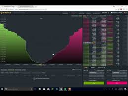 Forex Depth Chart How To Trade With Crypto Whales Depth Chart Forex Talk Show