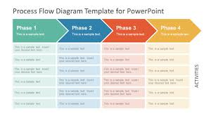 Powerpoint Chevron Template Chevron Process Flow Diagram For Powerpoint Slidemodel