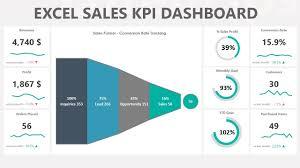 Scorecard Template Build A Kpi Dashboard In Excel Sales Scorecard Template