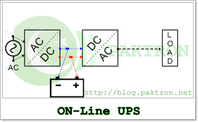 wiring diagram ups circuit wiring wiring diagrams online description ups battery wiring diagram ups auto wiring diagram schematic on ups wiring diagram circuit