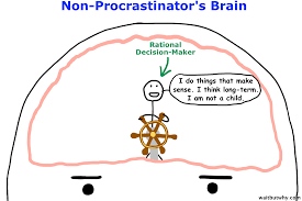 why procrastinators procrastinate wait but why why procrastinators procrastinate