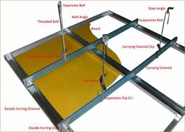 metal framing diagram. Unique Diagram Ceiling System Diagram In Metal Framing
