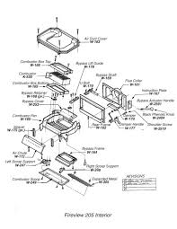 woodstock soapstone company manuals Stove Diagram parts diagrams (internal) stove parts diagram