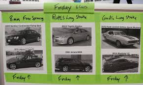 Car Wash Flow Chart Detailing Flow Chart The Order We Detail Cars May 2019