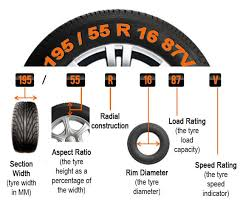 Car Tyre Chart Where Do I Find My Tyre Size Jdm Tyres