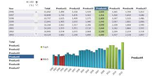 Sales Forecast Chart Template Sales Tracking Templates Free Excel Sales Dashboards