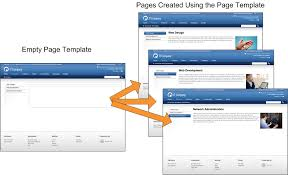 What Is Tamplate Page Templates Kentico 8 Tutorial
