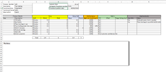 How To Create A Business Process Capture Excel Template Sanzu
