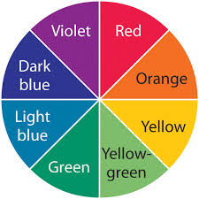 Warm Cool Color Chart Warm Cool Landscapes What Are Cool Colors