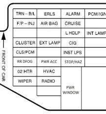 1995 pontiac grand am fuse box 1995 pontiac grand prix wire 2005 pontiac grand am fuse diagram trusted wiring diagram rh dafpods co 1995 pontiac grand am