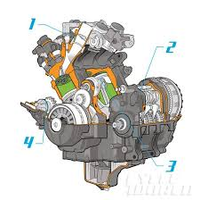 17 best images about tech ignition system 2014 yamaha fz 09 cad engine diagram