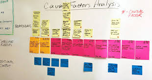 Events And Causal Factors Chart Example Silverchair Insights Incident Management At Silverchair