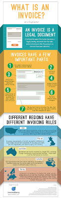 Invoice Selling What Is An Invoice And How Can I Make One Invoiceberry Blog