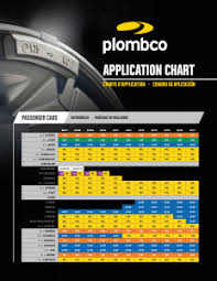2017 Application Guide Plombco