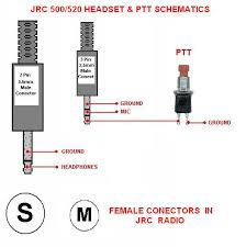 general aviation headset wiring diagram general helicopter headset jack wiring helicopter auto wiring diagram on general aviation headset wiring diagram