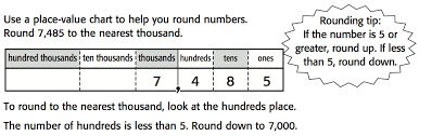 Rounding Rules Chart Worksheet Preview By Jessica Gomez Blended Worksheets Wizer Me