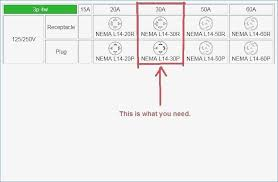 nema l14 30 wiring diagram best of l14 30r wiring diagram l14 30 to nema l14 30 wiring diagram fresh nema 14 30r wiring diagram stock of nema l14 30