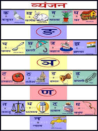 Hindi Grammar Chart Paper Bedowntowndaytona Com