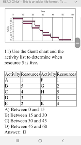 Activity Chart Format Solved Read Only This Is An Older File Format To Ti