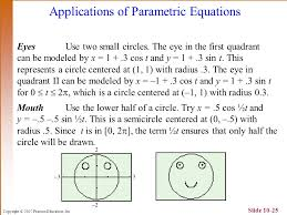 s of parametric equations