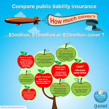 infographic on compare public liability insurance