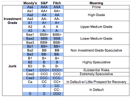 Part Iii On Asset Classes Bonds By Les Nemethy And Sergey