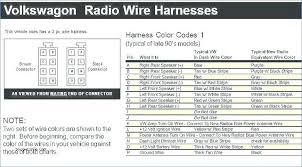 vw fuse diagram 2006 lochtygarage com vw fuse diagram 2006 radio wiring diagram pics wiring diagram radio wiring wiring diagram data radio
