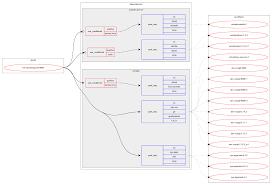 wiring diagram for vpn wiring auto wiring diagram schematic vpn wiring diagrams line wiring diagram on wiring diagram for vpn