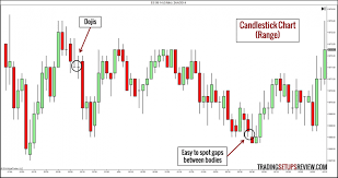 Forex Tester Tick Charts Best Forex Backtesting Software