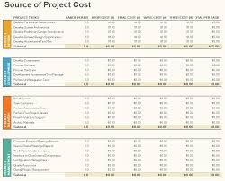 software development project budget template best photos of project management budget template project budget