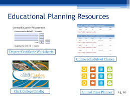 Academic Clark College Planning Your Path To Success Ppt Download
