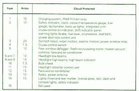 1997 honda accord lx fuse box 1997 wiring diagrams