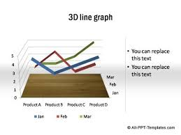 Line Chart Ppt Powerpoint Data Driven Charts