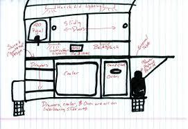 corn pro trailer wiring diagram 31 wiring diagram images wiring trailer 523 teardrop wiring diagram electrical wiring diagrams for cars u2022 corn pro trailer