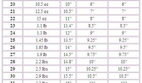 Premature Baby Height Weight Chart Premature Baby Weight Chart In Lbs Www Bedowntowndaytona Com