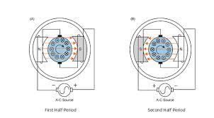 baldor wiring diagram electric motor wirdig dryer belt repair diagram on electric drill motor wiring diagram