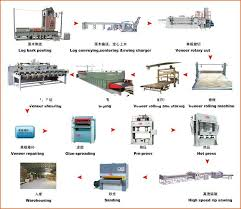 manufacturing flow chart of rubber shoe  manufacturing flow chart    manufacturing flow chart of rubber shoe  manufacturing flow chart of rubber shoe manufacturers in lulusoso com   page