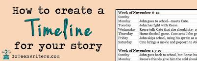Timeline Printout Gtw Mailbag How To Create A Timeline For Your Story Go