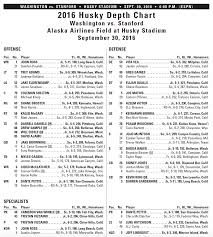 Huskies Release Depth Chart For Stanford Kickoff Time For