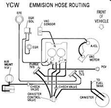 c3 c4 corvette vacuum diagrams grumpys performance garage