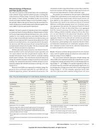 physician website ratings health care quality jama internal  first page pdf preview