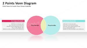 Insert Venn Diagram In Powerpoint Venn Diagram Template Powerpoint Xyztemplates