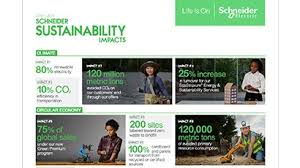 Sustainability And Our Positive Impact Schneider Electric