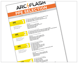 Electrical Ppe Chart Nfpa 70e Personal Protective Equipment Rjs Engineering
