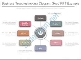 Good Powerpoint Examples Business Troubleshooting Diagram Good Ppt Example Powerpoint