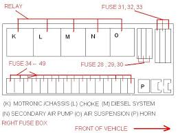 fuse chart page mercedes benz forum click image for larger version fuse box right