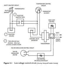 oil failure control wiring diagram field controls ck61 wiring diagram at Oil Wiring Diagram