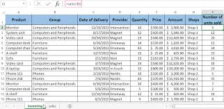 working with pivot tables in excel on