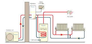 home heat pump wiring data wiring diagrams \u2022 Carrier Heat Pump Schematic Diagrams at Wiring Diagram For Heat Pump System
