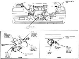 saturn ion fuse box location on saturn images free download 2006 Toyota Corolla Fuse Box Location 2003 toyota corolla starter relay location saturn ion alternator location 2007 saturn ion radio fuse 2006 toyota corolla fuse box diagram